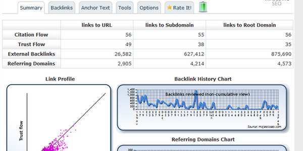 Majestic-SEO-Backlink-Analyzer-firefox-add-on